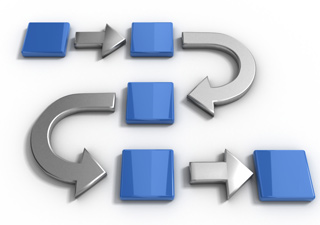 approvation process workflow