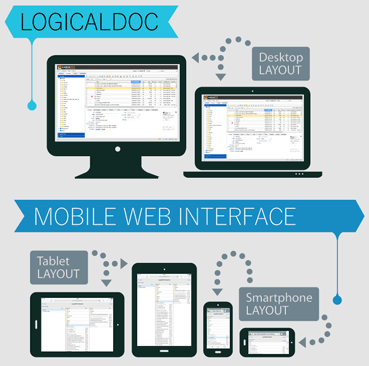 Mobile Web interface